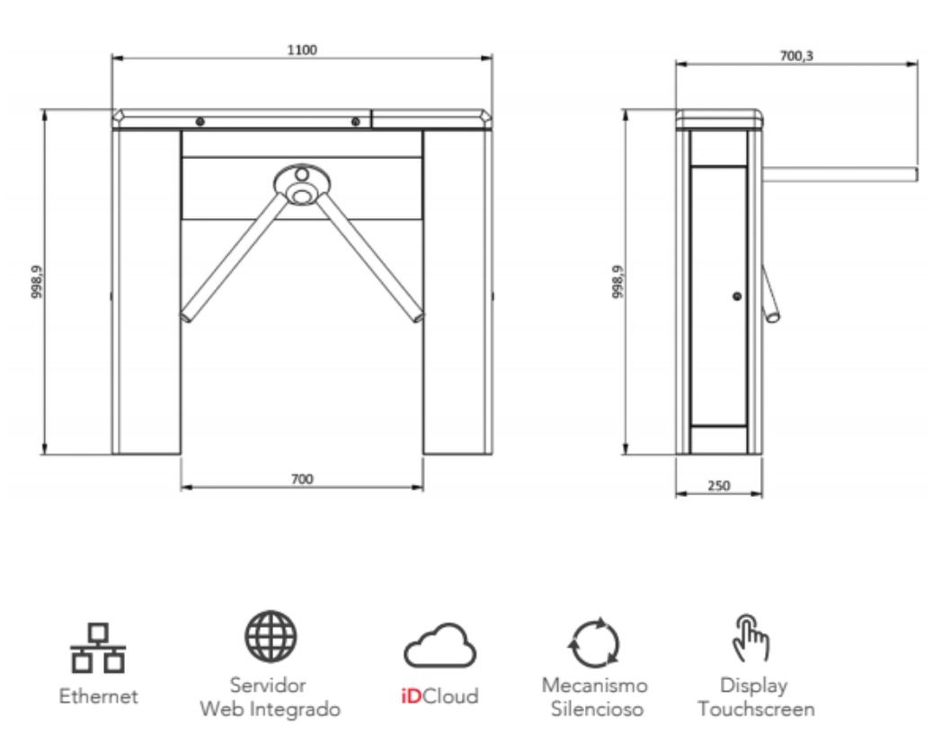 Diagrama de instalação da iDBlock Balcão